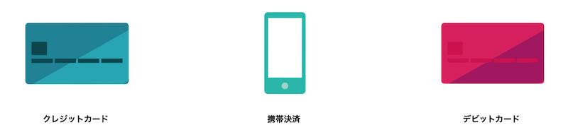 支払い方法(クレジットカード・携帯決済等)