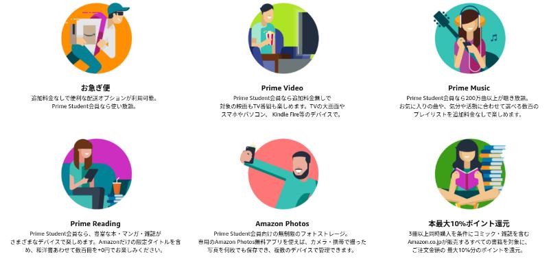 【アマプラ学生版】Amazon Prime Studentの加入条件