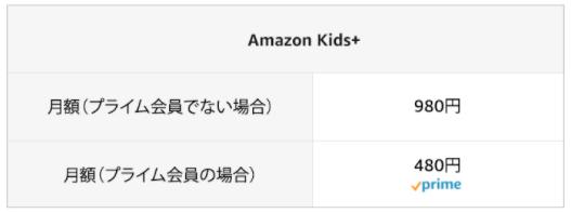 Amazon Kids+の料金