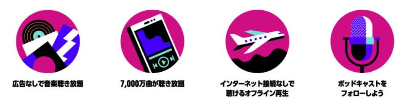 Amazon Music Unlimited3ヶ月間の無料体験キャンペーン